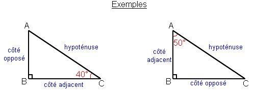 cours  + exo de maths/ trigonométrie de CE1 à la terminale
