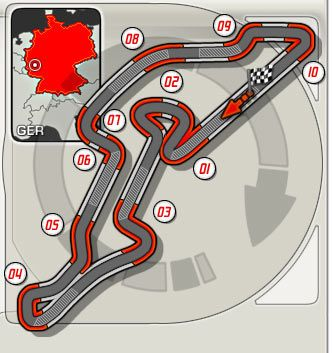 Nurburgring GP Circuit