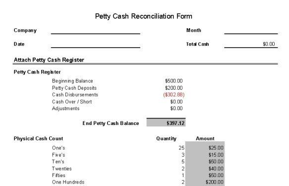 Image result for petty cash reconciliation template excel