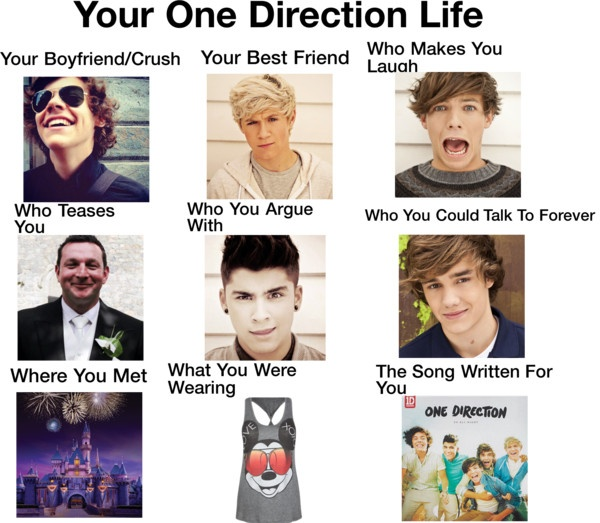 """My One Direciton Life"" by peetalover55 on Polyvore"