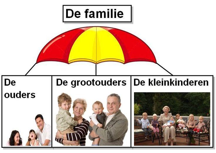 Familie4.jpg (748×529)