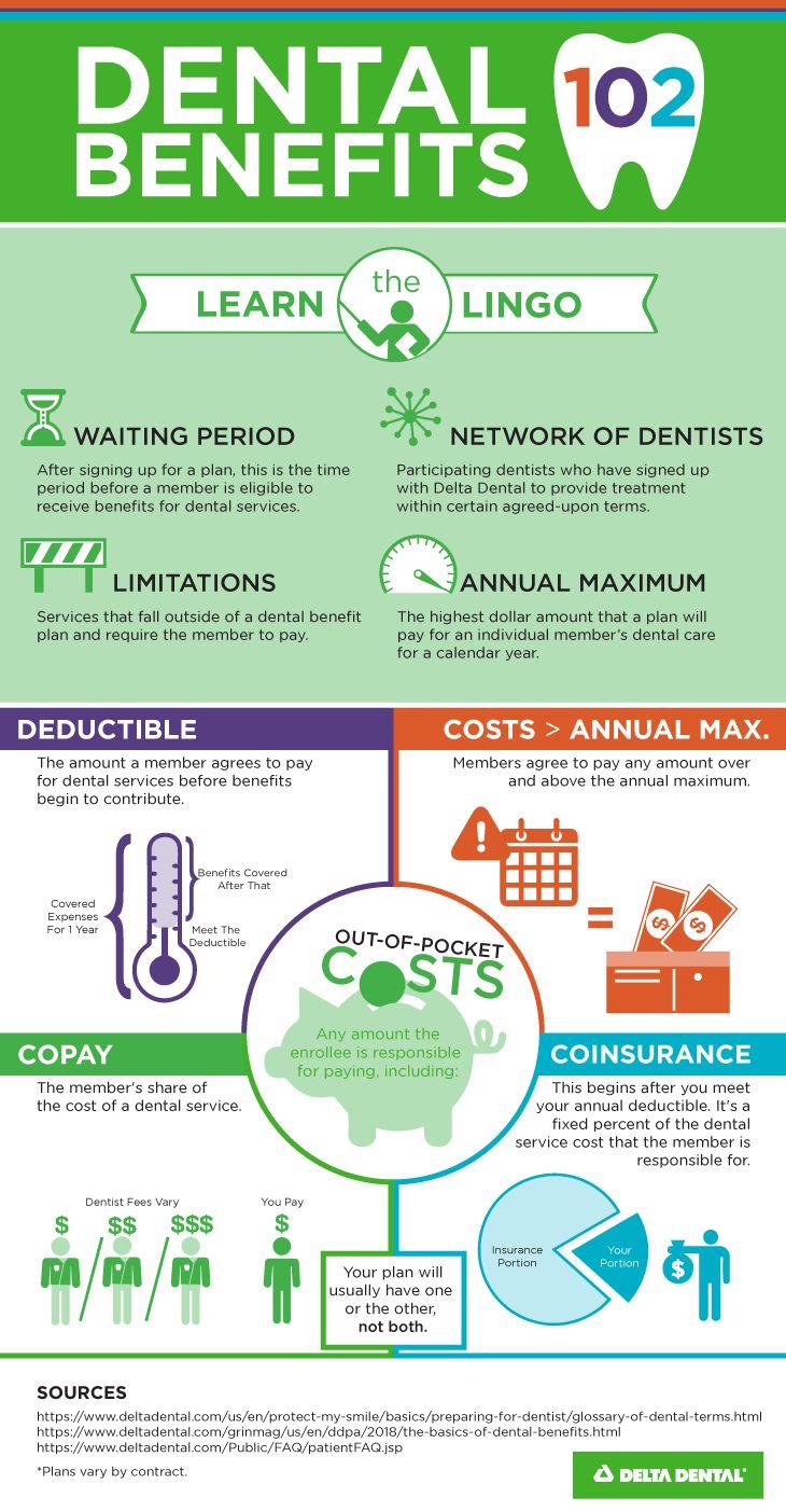Dental Insurance 102 educationalinfographic, 2020