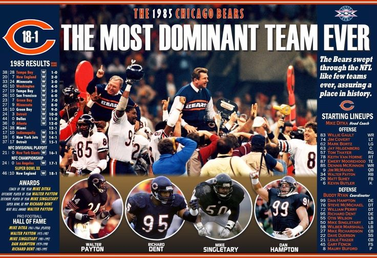 THE 1985 SUPER BOWL CHAMPION CHICAGO BEARS COMMEMORATIVE POSTER  The 1985 Super Bowl XX Champion Chicago Bears were incredibly dominant, and many will say the most-dominant NFL team of all time. The Bears had two legendary coaches who inspired ...