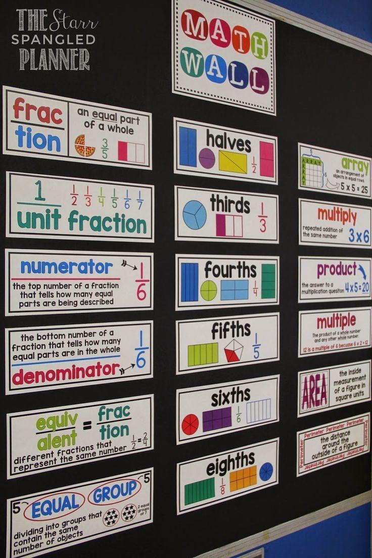 Kindergarten Classroom Calendar Wall : Best math key words ideas on pinterest