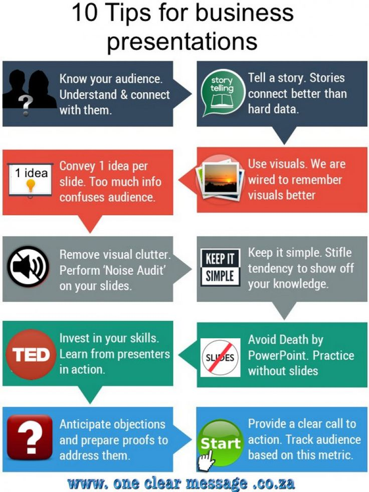How to Give an Effective Presentation