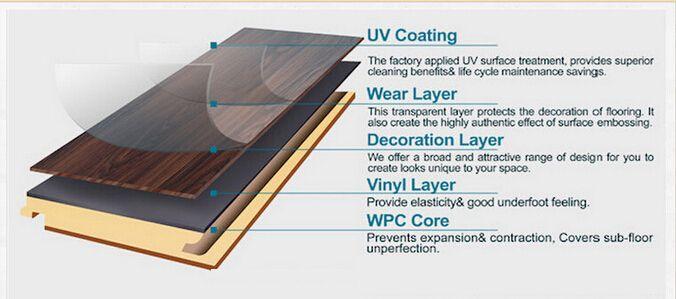 Indoor WPC wood-platic composite flooring