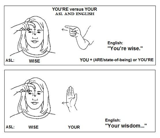 "*A very common error* ASL: ""YOU'RE"" versus "" YOUR"". Though they sound the same in English to a hearing person, it is important to know which sign to use, yourself, and listen to the context of the word for when interpreting."