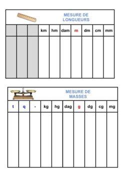 Tableaux de Mesure et de Numération - Bout de gomme