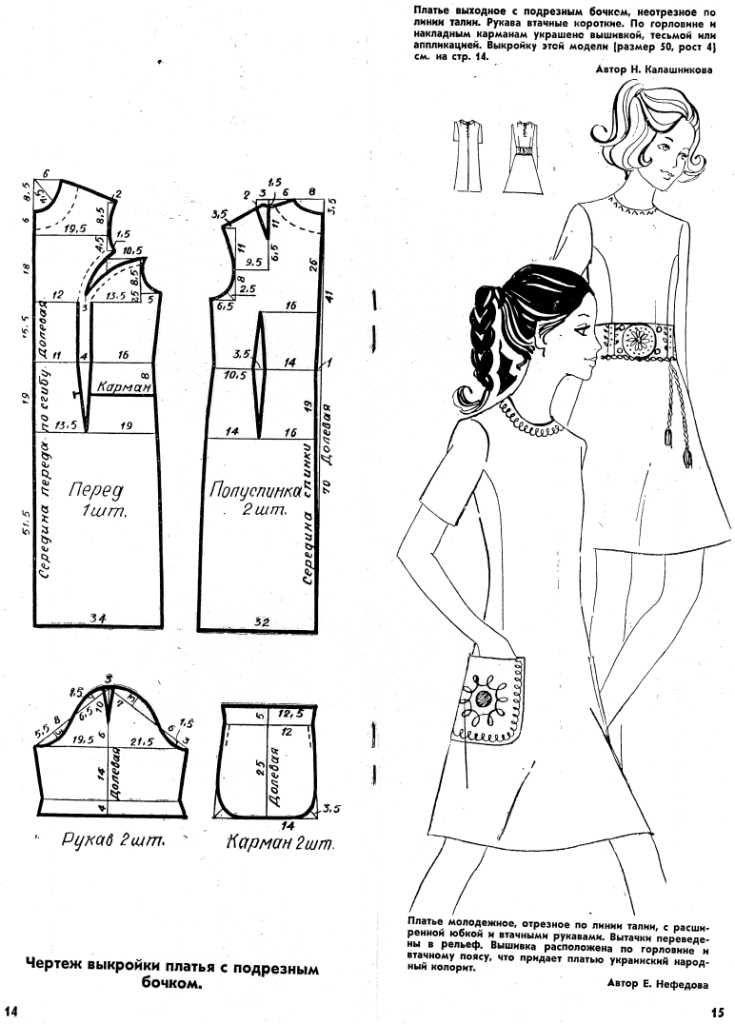 Выкройки платьев и их модели