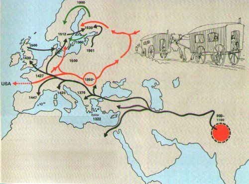 The Romani; DNA, language and migration