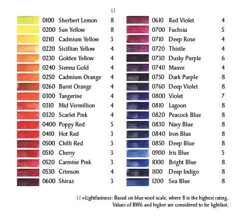 Derwent Inktense Watersoluble Ink Pencils - Chart 1