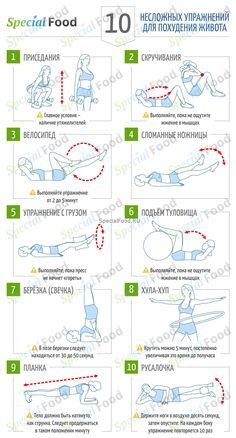 10 эффективных упражнений для похудения живота и боков