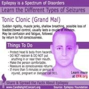 Grand Mal seizures are what people normally associate with Epilepsy. This is one of the worst types to get and was my first seizure