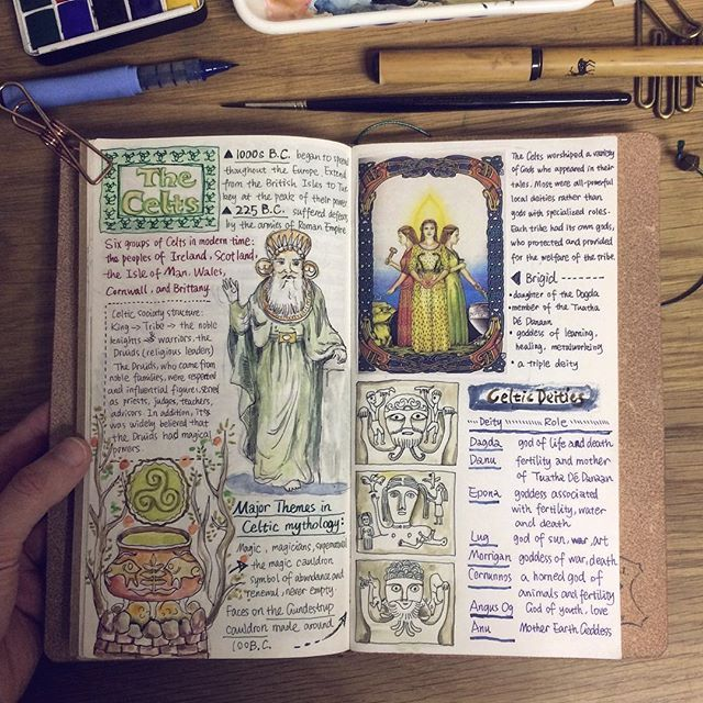 Notetaking: The Celtic Deities. My fascination for Celtic culture began with Enya's music. In their mythology, things are magical and poetic, so dreamy and faraway. On the right hand is a print of the goddess Brigid, who is one of the special triple goddess of the Celts.