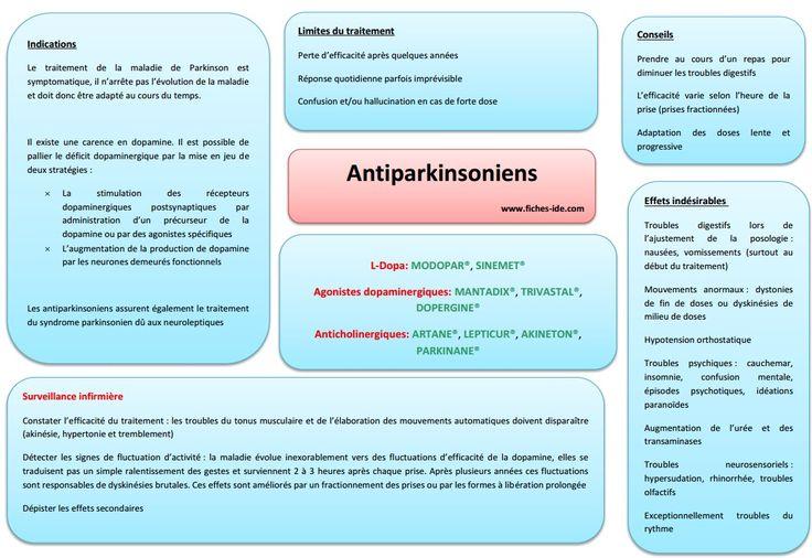 Antiparkinsoniens