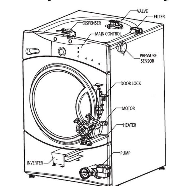 how to fix washing machine