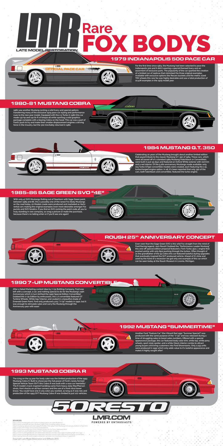 Rare Fox Body Mustangs - Rare Fox Body Mustangs