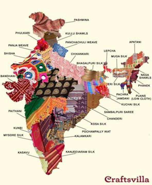 One for the handloom lovers. This map shows the astonishing diversity of textiles from India