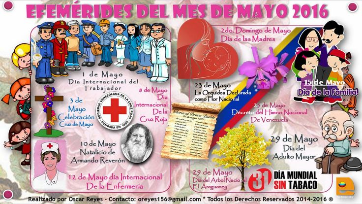 Efemérides Mayo 2016