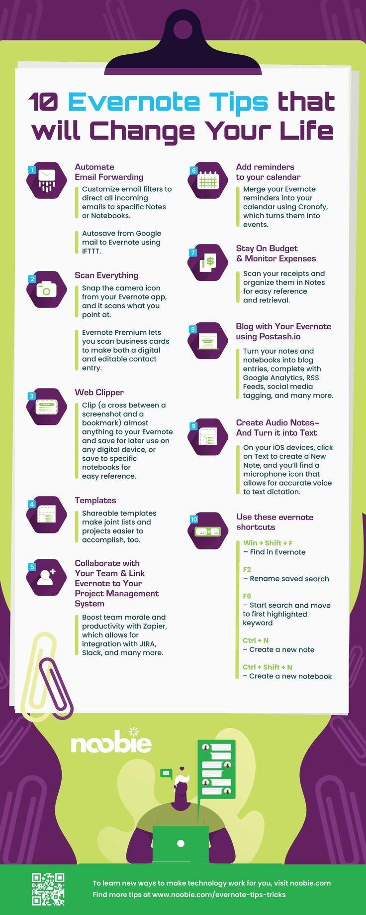 10 Evernote Tips Tricks You Should Master Infographic Noobie In 2020 Evernote Evernote Template Infographic