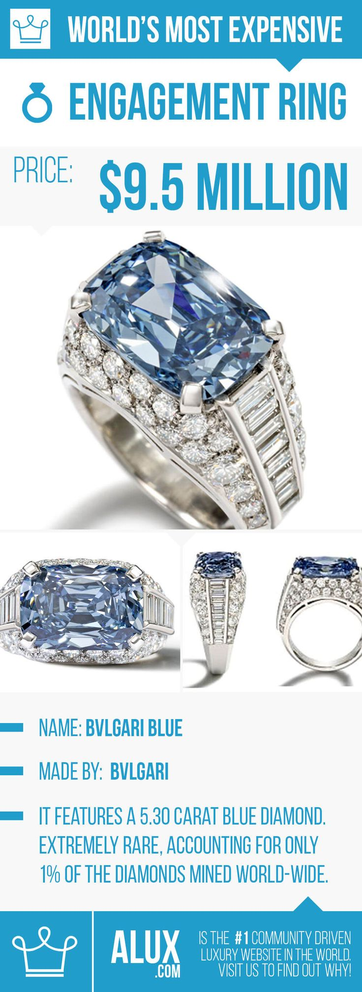 Most Expensive Engagement Ring In The World Blue Diamond Picture Price Alux  Bvlgari Bulgari Blue
