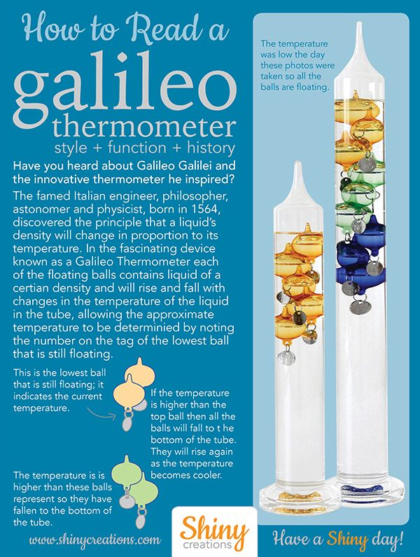 A little background and instruction on the curious device known as the Galileo Thermometer!