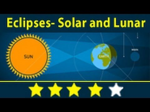 Solar and Lunar Eclipses are the interesting phenomena in the sky. Learning about them is very interesting as you come to know about the facts of our universe.          http://www.youtube.com/watch?v=JybXE7hXpZA