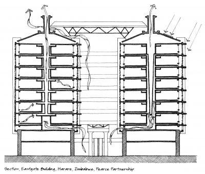 Stack Ventilation and Bernoulli's Principle   Sustainability Workshop