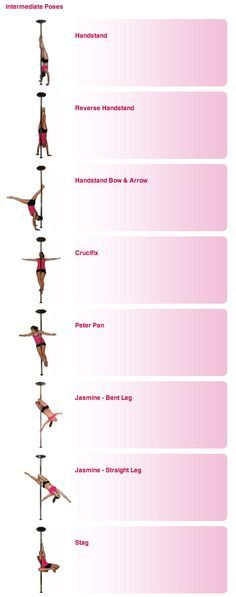 Pole Dance Training - Intermediate poses part 1