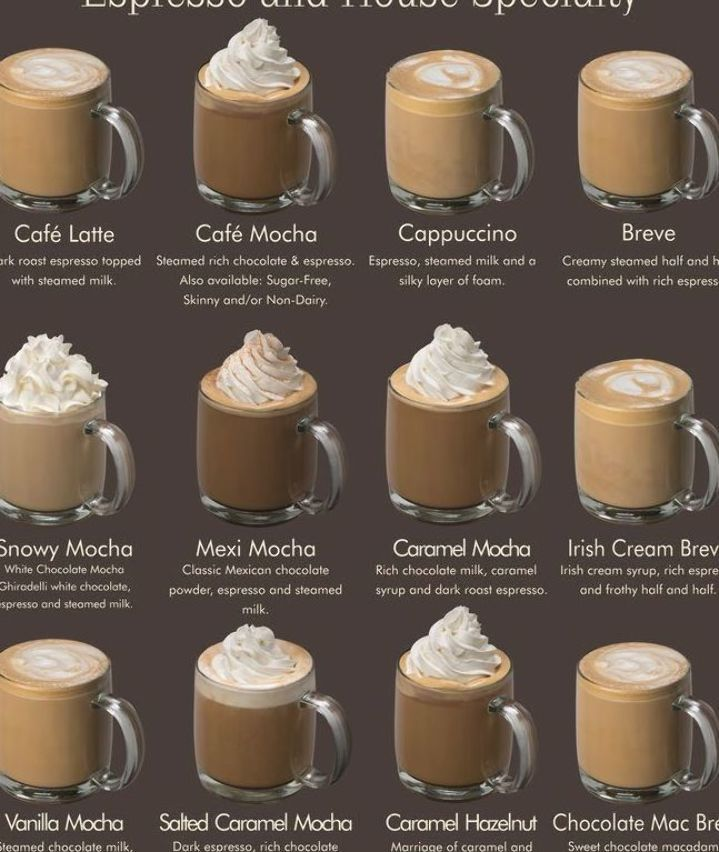 Human Bean Menu Espresso Specialties Classic Drinks In 2020 Coffee Menu Drink Menu Creative Coffee