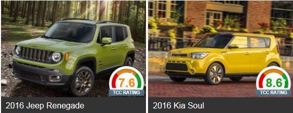 jeep renegade vs kia soul compare cars kia dealer gary rome kia a gary rome kia site 866. Black Bedroom Furniture Sets. Home Design Ideas