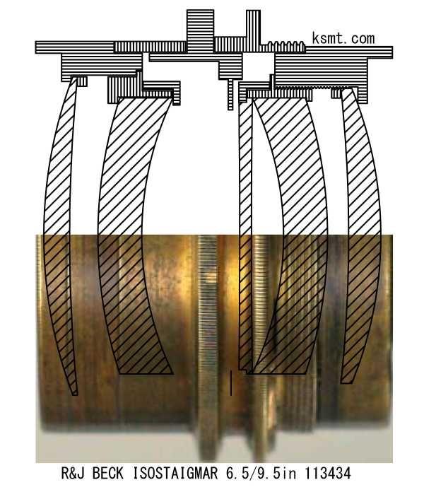 R&J. BECK Patent 871559 9.5 In Isostigmar f 6.5 No 113434