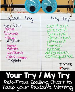 Your Try / My Try Spelling Chart - Great idea to help kids correct their own spelling errors without interrupting the writing process