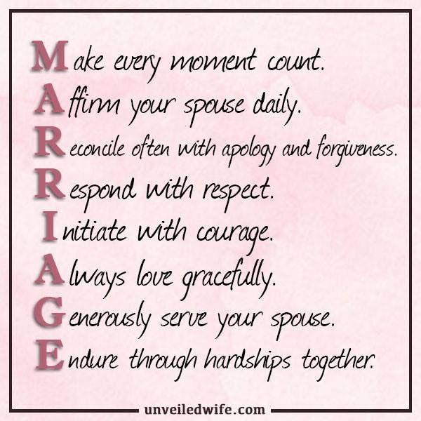 Marriage … The Word Broken Down