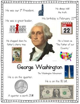 This set includes five posters; one title page with a picture of Mount Rushmore and a poster for each of the four Presidents - George Washington, Thomas Jefferson, Theodore Roosevelt, and Abraham Lincoln.  Each poster includes important facts about the Presidents and beautiful clip art images.