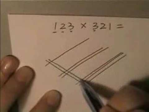 The Japanese method for multiplication