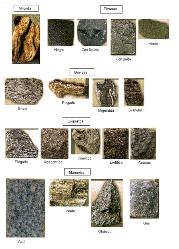 Identificar tipos de rocas con fotos