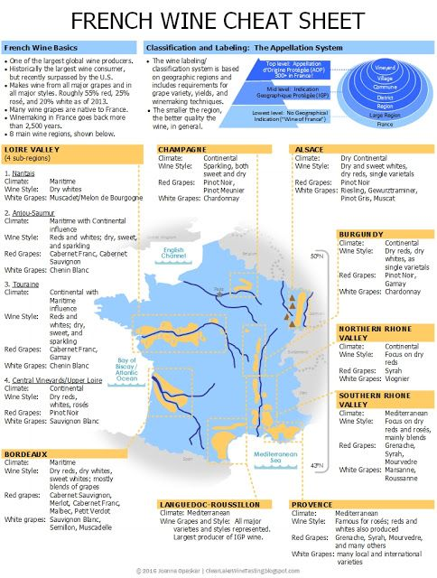 Clear Lake Wine Tasting: Wine Infographic: French Wine Cheat Sheet - new a...