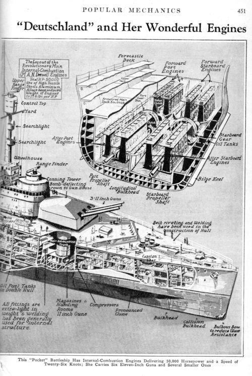 Cruise Ship Engine Room: 17 Best Images About Ship On Pinterest