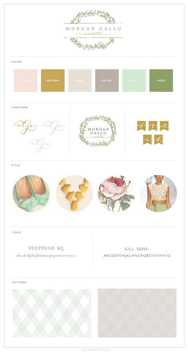 IAPT-BrandingBoard