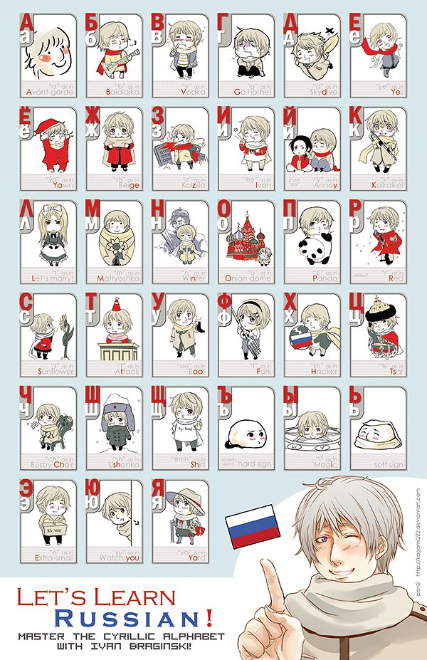 Russian pronunciation explained in cuteness! Hetalia!