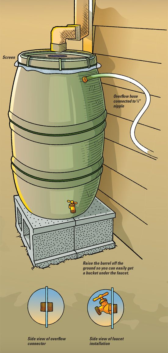 how to make a rain catcher barrel