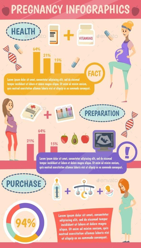 Pregnancy Cartoon Infographics