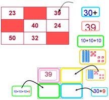 IPOTÂME ....TÂME: Jeux loto différentes écritures nombres CP CE1