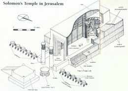 """The Doorways of Solomon's Temple  What is a """"mezuzah"""" in the Bible?  Megan Sauter   •  06/15/2015  solomon-temple-plan A reconstruction of Solomon's Temple in Jerusalem. Drawing: Leen Ritmeyer. King Solomon's Temple was resplendent. Described in 1 Kings 6–7, the temple was divided into three parts: the forecourt (ulam), the outer sanctum (heikhal) and the inner shrine (devir), also known as the Holy of Holies. Built of stone and roofed with wooden beams, Solomon's Temple was intricately…"""