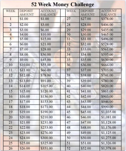 52 Week Money Savings Challenge!