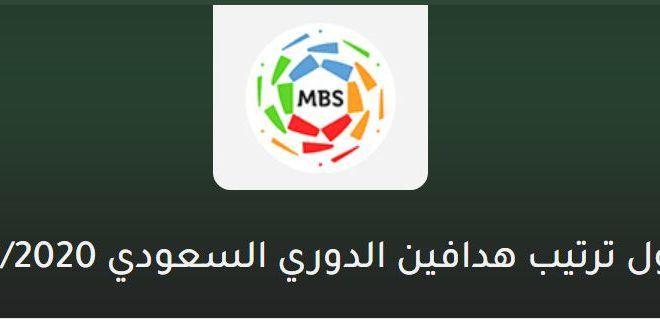 جدول ترتيب هدافي الدوري السعودي بعد انتهاء الجولة 21 موسم 2019 2020 In 2020 Tech Company Logos Company Logo Messenger Logo