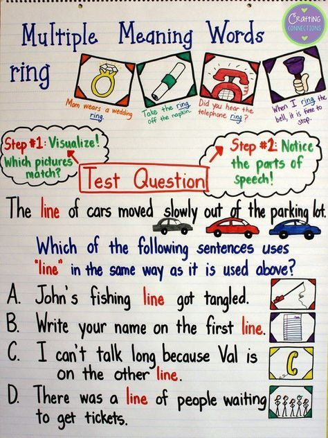17 best ideas about Homographs on Pinterest | Multiple meaning ...