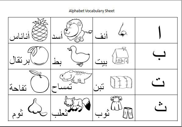 Arabic Alphabet Worksheets 11 001 Handwriting Activities, Alphabet  Worksheets, Arabic Worksheets