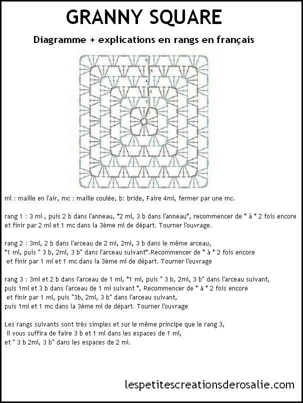 granny square, explications en rangs en français (mot à mot, facile, crochet, débutante, plaid)